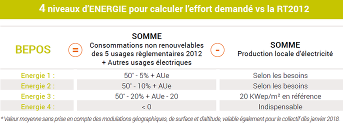 orientation_RE_batiments_energie_positive.png